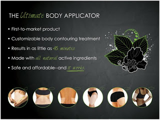 It Works - The Ultimate Body applicator